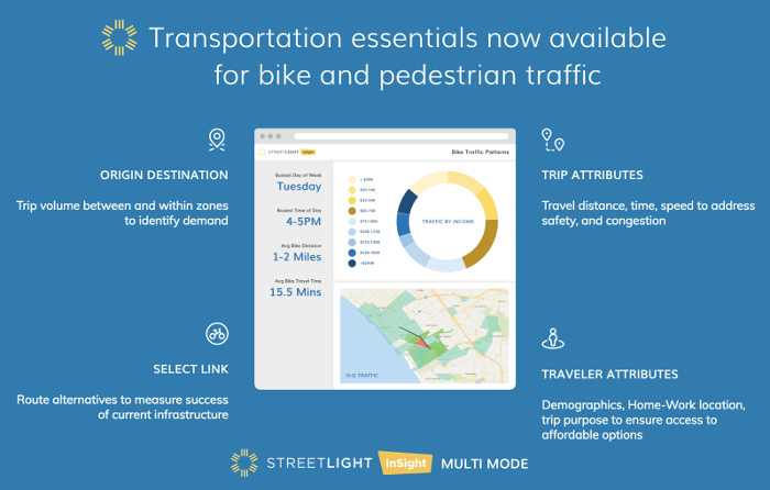 StreetLight Data adds bicycle and pedestrian movements to