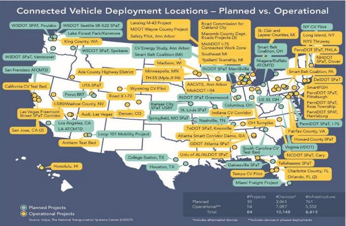 ITS America tells Congress 5G will transform USA's transportation network