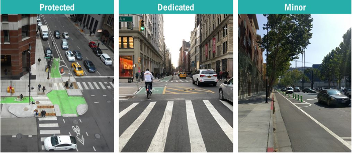 NACTO releases best practices design guide for street intersections