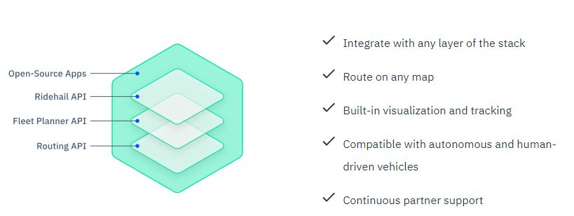 rideOS releases new ride-hailing platform, API and