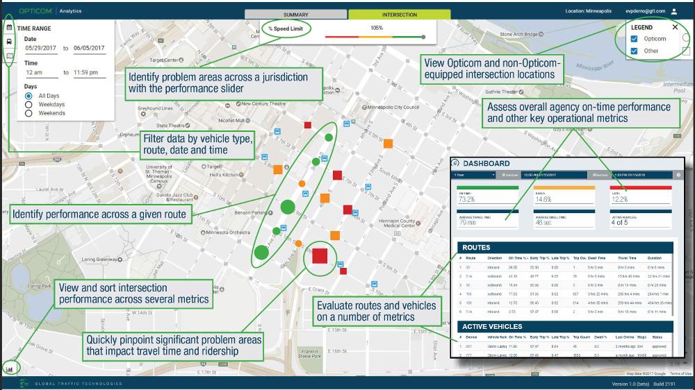 GTT Opticom EVP management platform