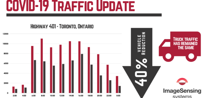 From Toronto to Minneapolis – the effect of Covid-19 on traffic